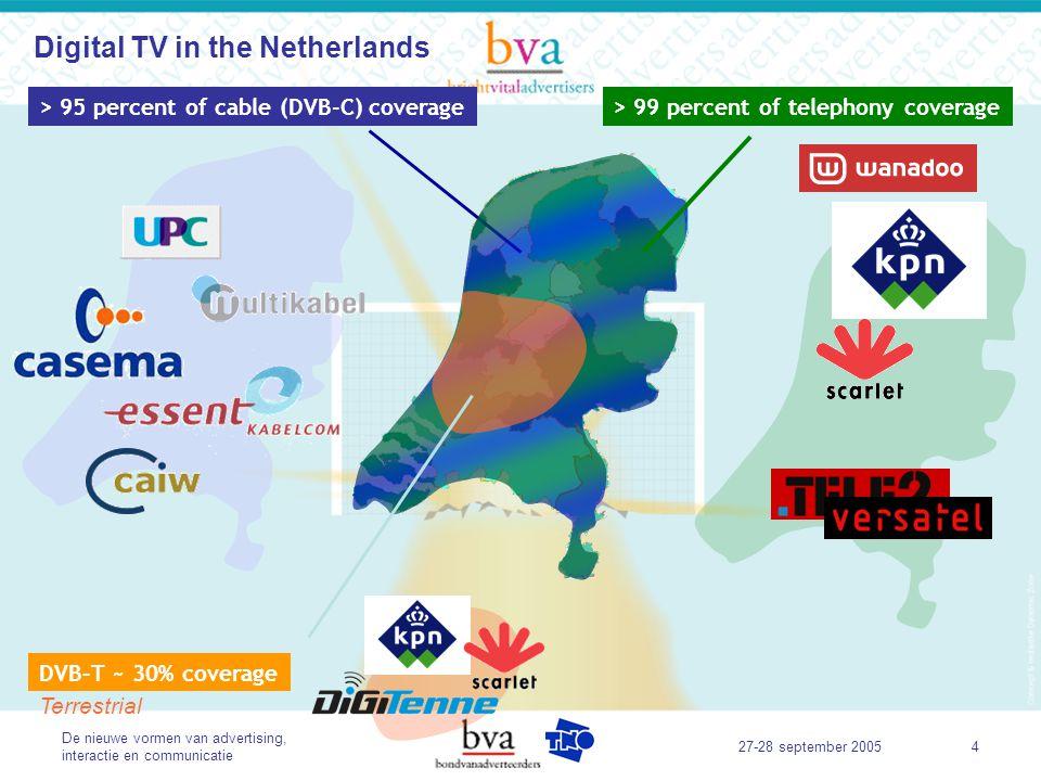 De nieuwe vormen van advertising, interactie en communicatie 27-28 september 20055 Digital TV in the Netherlands > 95 percent of cable (DVB-C) coverage> 99 percent of telephony coverage DVB–T ~ 30% coverage Terrestrial DVB–S – 100% coverage Satelite