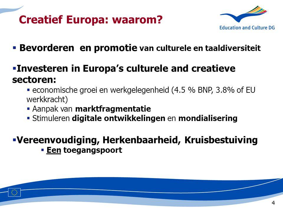 4  Bevorderen en promotie van culturele en taaldiversiteit  Investeren in Europa's culturele and creatieve sectoren:  economische groei en werkgelegenheid (4.5 % BNP, 3.8% of EU werkkracht)  Aanpak van marktfragmentatie  Stimuleren digitale ontwikkelingen en mondialisering  Vereenvoudiging, Herkenbaarheid, Kruisbestuiving  Een toegangspoort Creatief Europa: waarom