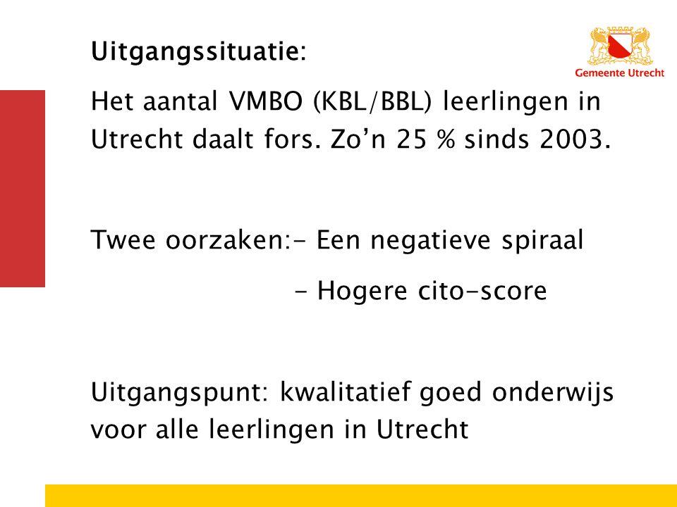 Uitgangssituatie: Het aantal VMBO (KBL/BBL) leerlingen in Utrecht daalt fors. Zo'n 25 % sinds 2003. Twee oorzaken:- Een negatieve spiraal - Hogere cit