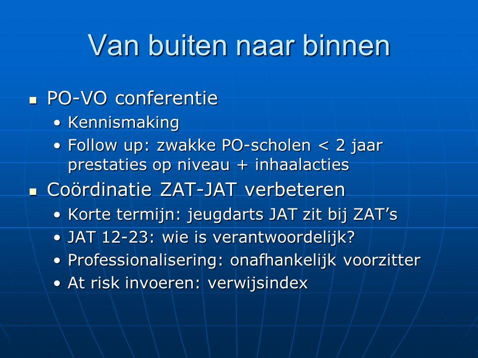 Van buiten naar binnen  PO-VO conferentie •Kennismaking •Follow up: zwakke PO-scholen < 2 jaar prestaties op niveau + inhaalacties  Coördinatie ZAT-