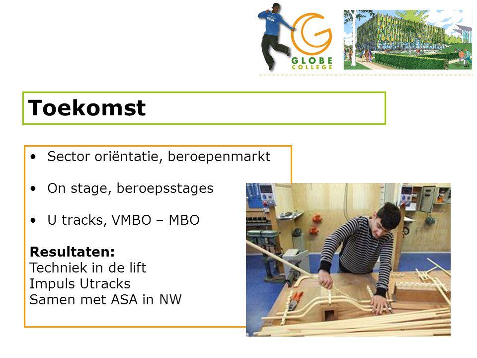 Toekomst •Sector oriëntatie, beroepenmarkt •On stage, beroepsstages •U tracks, VMBO – MBO Resultaten: Techniek in de lift Impuls Utracks Samen met ASA