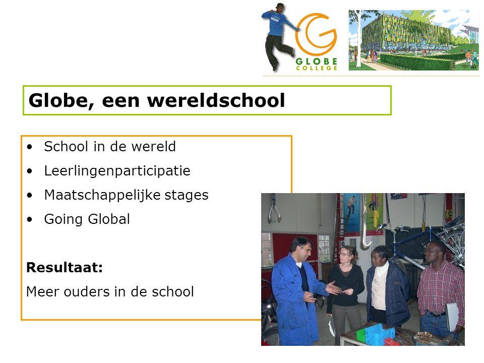 Globe, een wereldschool •School in de wereld •Leerlingenparticipatie •Maatschappelijke stages •Going Global Resultaat: Meer ouders in de school