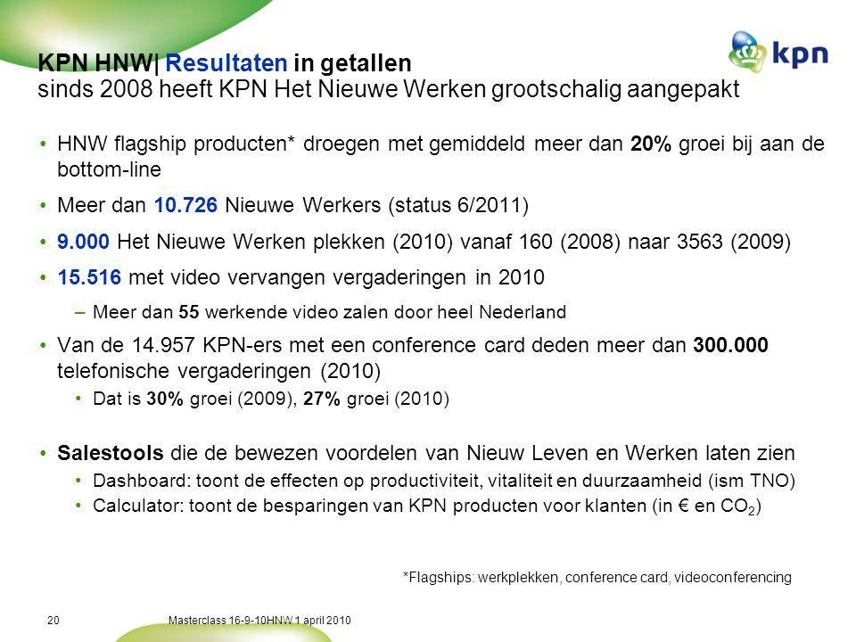 Masterclass 16-9-10HNW 1 april 201020 •HNW flagship producten* droegen met gemiddeld meer dan 20% groei bij aan de bottom-line •Meer dan 10.726 Nieuwe Werkers (status 6/2011) •9.000 Het Nieuwe Werken plekken (2010) vanaf 160 (2008) naar 3563 (2009) •15.516 met video vervangen vergaderingen in 2010 –Meer dan 55 werkende video zalen door heel Nederland •Van de 14.957 KPN-ers met een conference card deden meer dan 300.000 telefonische vergaderingen (2010) •Dat is 30% groei (2009), 27% groei (2010) •Salestools die de bewezen voordelen van Nieuw Leven en Werken laten zien •Dashboard: toont de effecten op productiviteit, vitaliteit en duurzaamheid (ism TNO) •Calculator: toont de besparingen van KPN producten voor klanten (in € en CO 2 ) KPN HNW| Resultaten in getallen sinds 2008 heeft KPN Het Nieuwe Werken grootschalig aangepakt *Flagships: werkplekken, conference card, videoconferencing