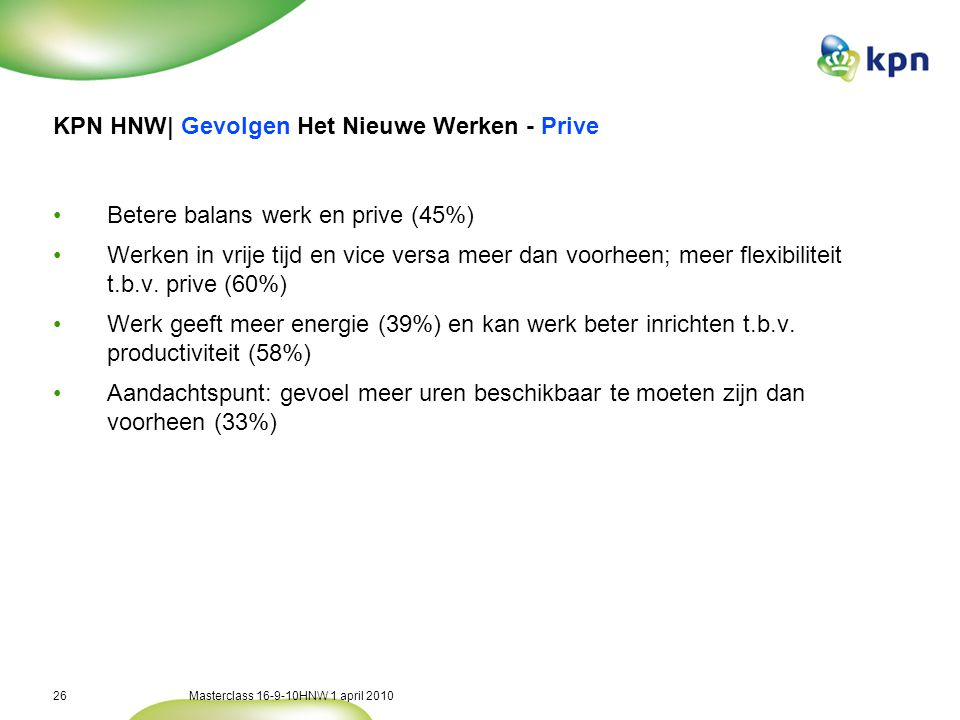Masterclass 16-9-10HNW 1 april 201026 KPN HNW| Gevolgen Het Nieuwe Werken - Prive •Betere balans werk en prive (45%) •Werken in vrije tijd en vice versa meer dan voorheen; meer flexibiliteit t.b.v.