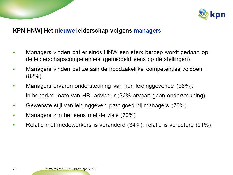 Masterclass 16-9-10HNW 1 april 201028 KPN HNW| Het nieuwe leiderschap volgens managers •Managers vinden dat er sinds HNW een sterk beroep wordt gedaan op de leiderschapscompetenties (gemiddeld eens op de stellingen).