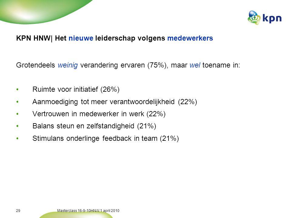 Masterclass 16-9-10HNW 1 april 201029 KPN HNW| Het nieuwe leiderschap volgens medewerkers Grotendeels weinig verandering ervaren (75%), maar wel toename in: •Ruimte voor initiatief (26%) •Aanmoediging tot meer verantwoordelijkheid (22%) •Vertrouwen in medewerker in werk (22%) •Balans steun en zelfstandigheid (21%) •Stimulans onderlinge feedback in team (21%)