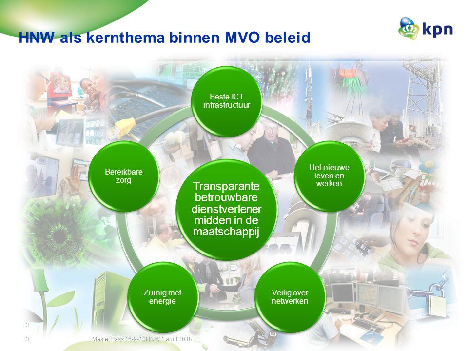 Masterclass 16-9-10HNW 1 april 20103 3 Transparante betrouwbare dienstverlener midden in de maatschappij Beste ICT infrastructuur Het nieuwe leven en werken Veilig over netwerken Zuinig met energie Bereikbare zorg HNW als kernthema binnen MVO beleid