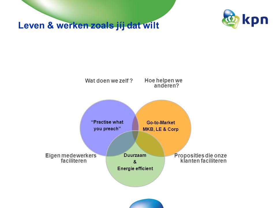 Masterclass 16-9-10HNW 1 april 201015 •Bewustwordingsessie met medewerkers en manager –Wat is het.