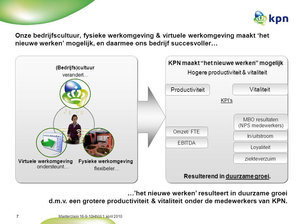 Masterclass 16-9-10HNW 1 april 201077 Vitaliteit Productiviteit (Bedrijfs)cultuur Virtuele werkomgevingFysieke werkomgeving KPN maakt het nieuwe werken mogelijk verandert… flexibeler… Onze bedrijfscultuur, fysieke werkomgeving & virtuele werkomgeving maakt 'het nieuwe werken' mogelijk, en daarmee ons bedrijf succesvoller… ondersteunt… …'het nieuwe werken' resulteert in duurzame groei d.m.v.