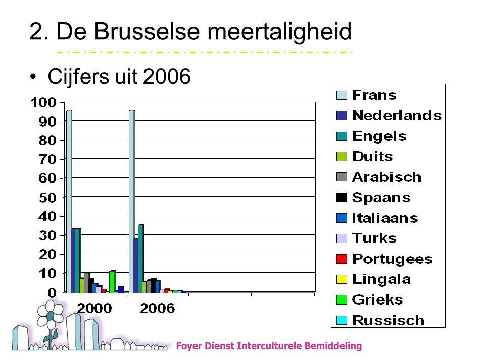 2. De Brusselse meertaligheid •Cijfers uit 2006
