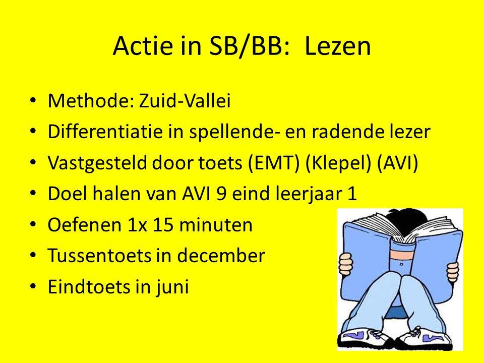 Actie in SB/BB: Lezen • Methode: Zuid-Vallei • Differentiatie in spellende- en radende lezer • Vastgesteld door toets (EMT) (Klepel) (AVI) • Doel hale