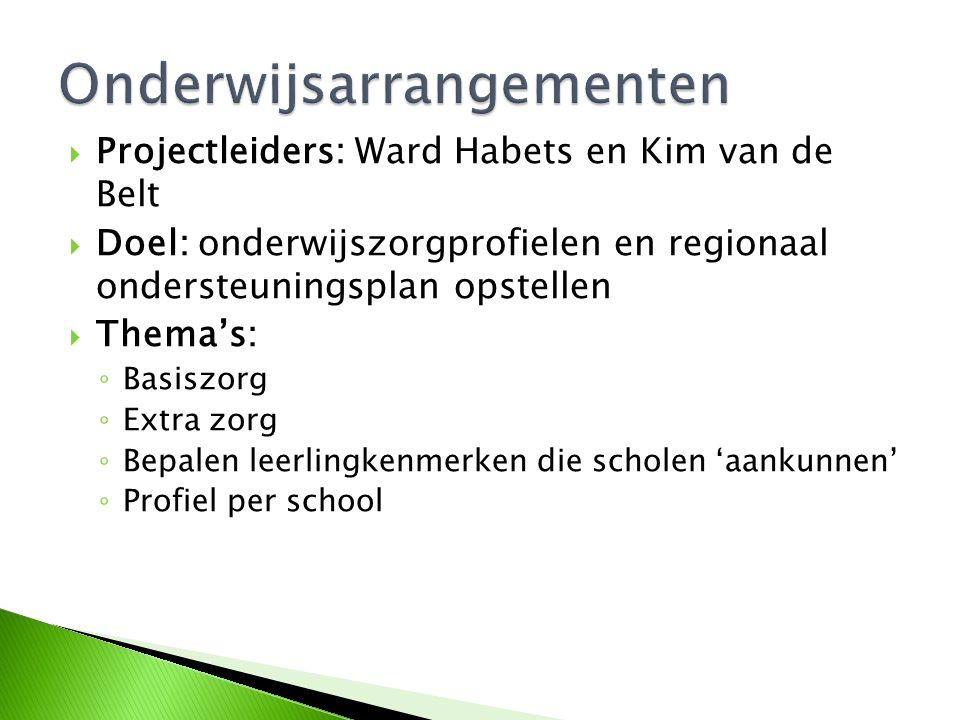  Projectleiders: Ward Habets en Kim van de Belt  Doel: onderwijszorgprofielen en regionaal ondersteuningsplan opstellen  Thema's: ◦ Basiszorg ◦ Ext