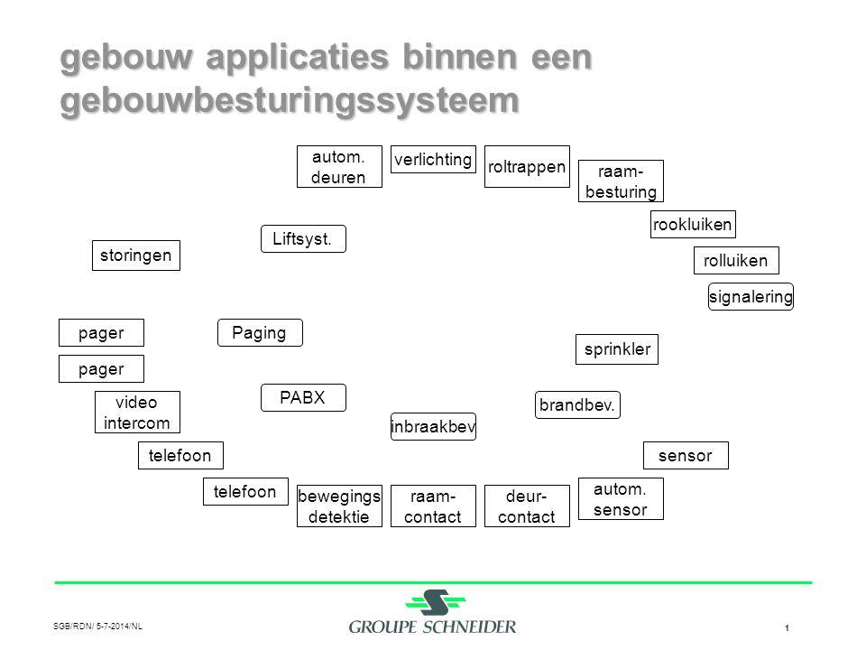 SGB/RDN/ 5-7-2014/NL 2 gewenste interakties met een BUS besturingssysteem besturingssysteem BatiBUS Liftsyst.