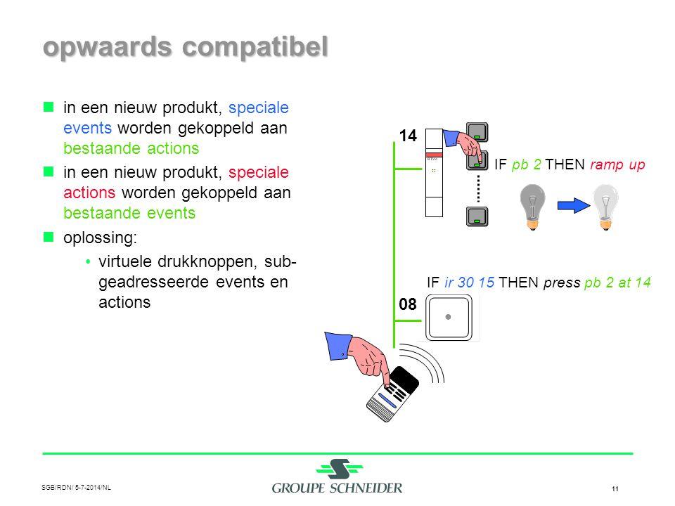 SGB/RDN/ 5-7-2014/NL 11 opwaards compatibel  in een nieuw produkt, speciale events worden gekoppeld aan bestaande actions  in een nieuw produkt, spe