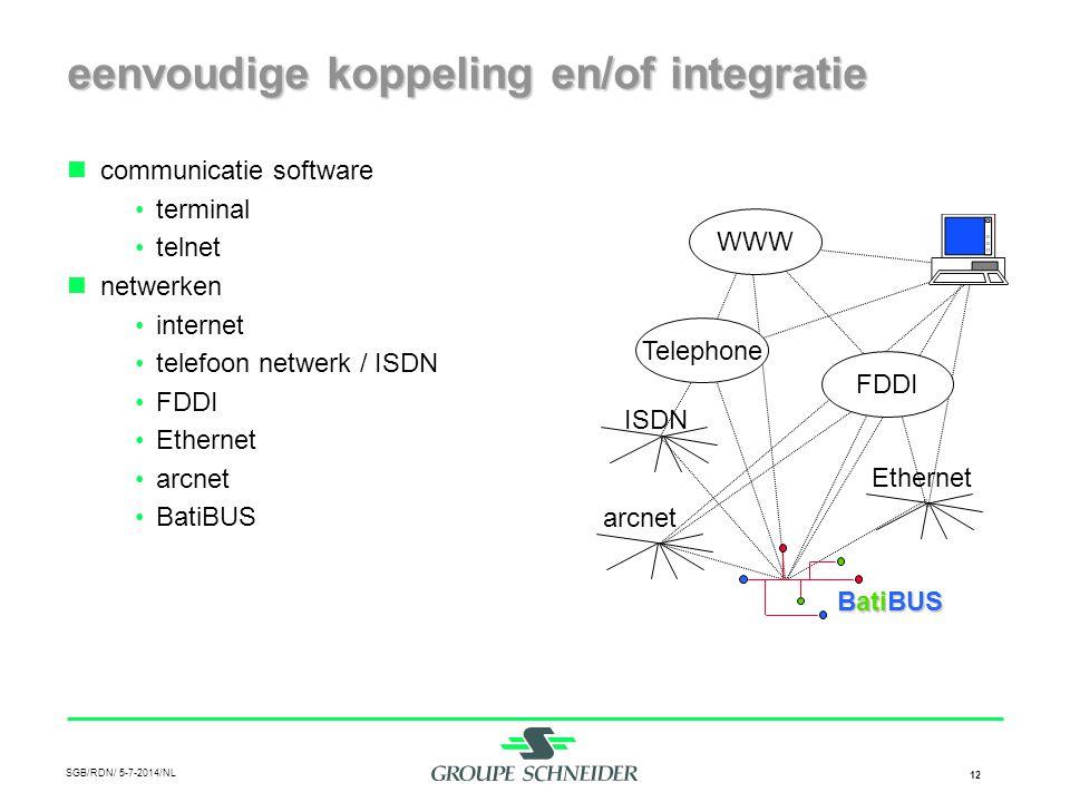 SGB/RDN/ 5-7-2014/NL 12 eenvoudige koppeling en/of integratie  communicatie software •terminal •telnet  netwerken •internet •telefoon netwerk / ISDN