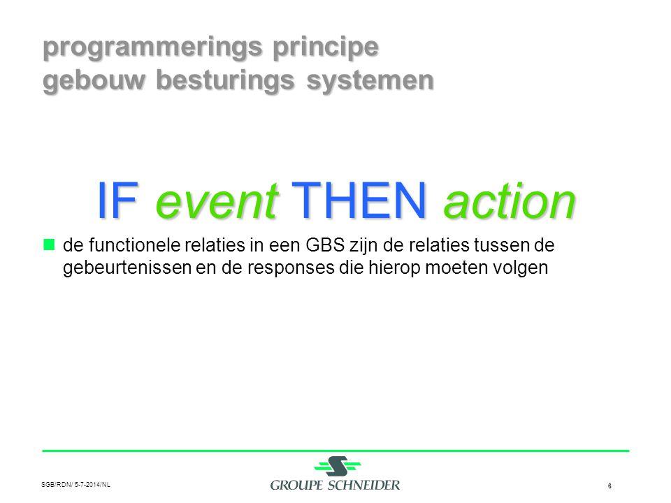 SGB/RDN/ 5-7-2014/NL 6 programmerings principe gebouw besturings systemen IF event THEN action  de functionele relaties in een GBS zijn de relaties t