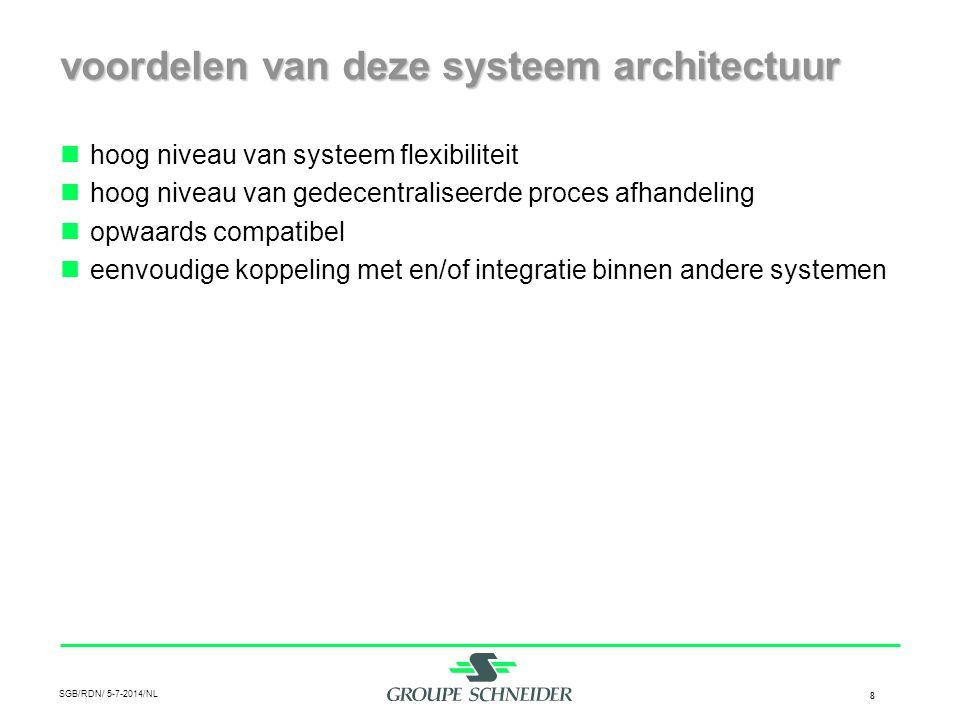 SGB/RDN/ 5-7-2014/NL 8 voordelen van deze systeem architectuur  hoog niveau van systeem flexibiliteit  hoog niveau van gedecentraliseerde proces afh