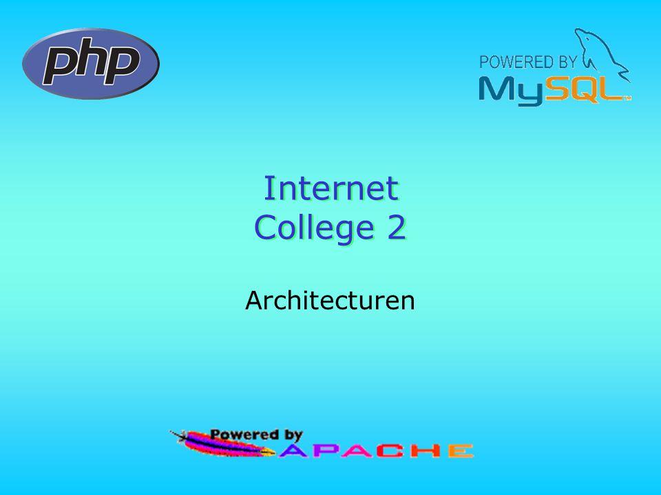 Architectuur van netwerktoepassingen •Peer to peer –Windows werkgroep •File- en printer sharing •Internet connection sharing –MP3 sharing •Napster, Kazaa –Samba, Windows functionaliteit op Linux machine –NFS, (Unix) Network File System