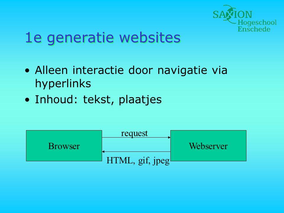1e generatie websites •Alleen interactie door navigatie via hyperlinks •Inhoud: tekst, plaatjes BrowserWebserver request HTML, gif, jpeg