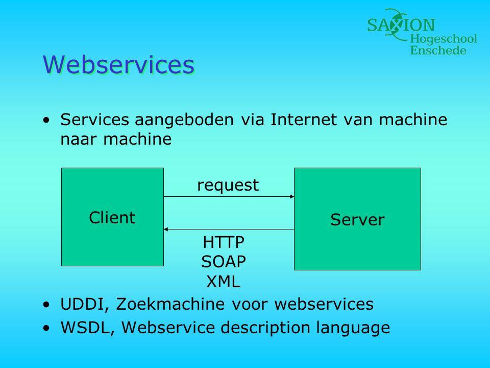 Componenten •Hard- en software: –Webserver –Database –Koppeling –Browser