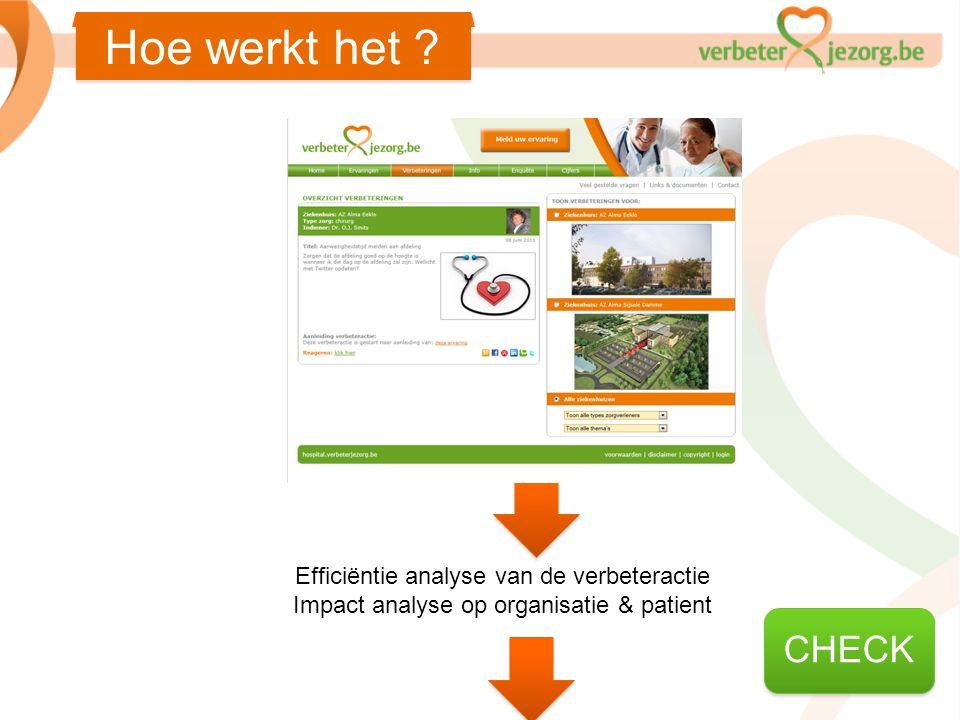 Hoe werkt het ? CHECK Efficiëntie analyse van de verbeteractie Impact analyse op organisatie & patient