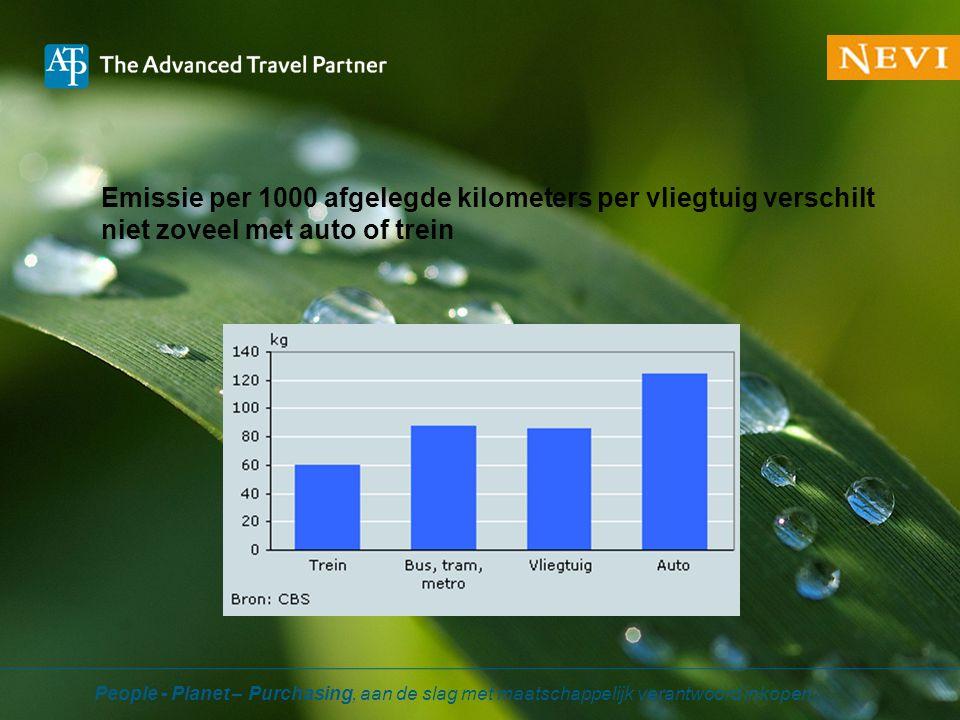ATP en MVO  Planet & Profit  Vermindering en compensatie uitstoot CO2  Terugdringen energieverbruik  Beoordeling leveranciers obv.