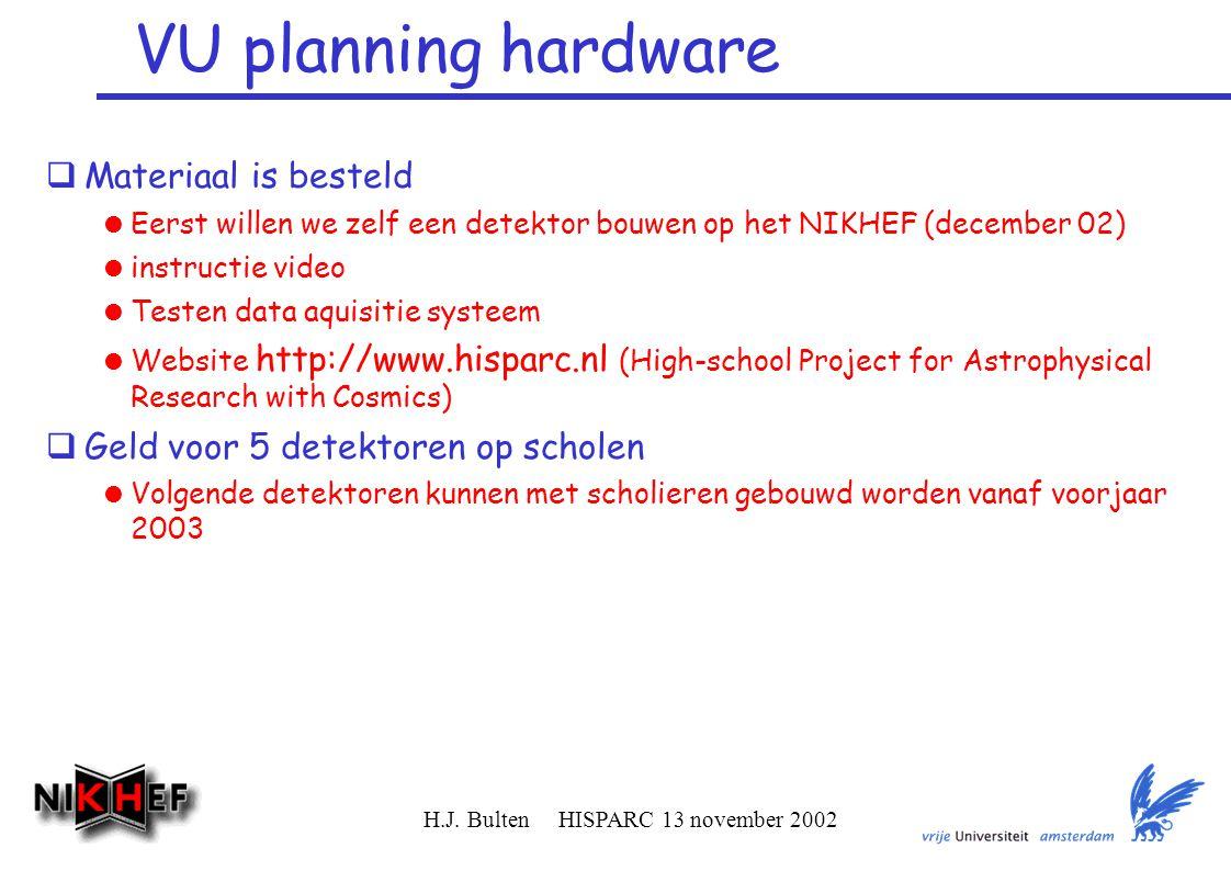 H.J. Bulten HISPARC 13 november 2002 VU planning hardware  Materiaal is besteld  Eerst willen we zelf een detektor bouwen op het NIKHEF (december 02