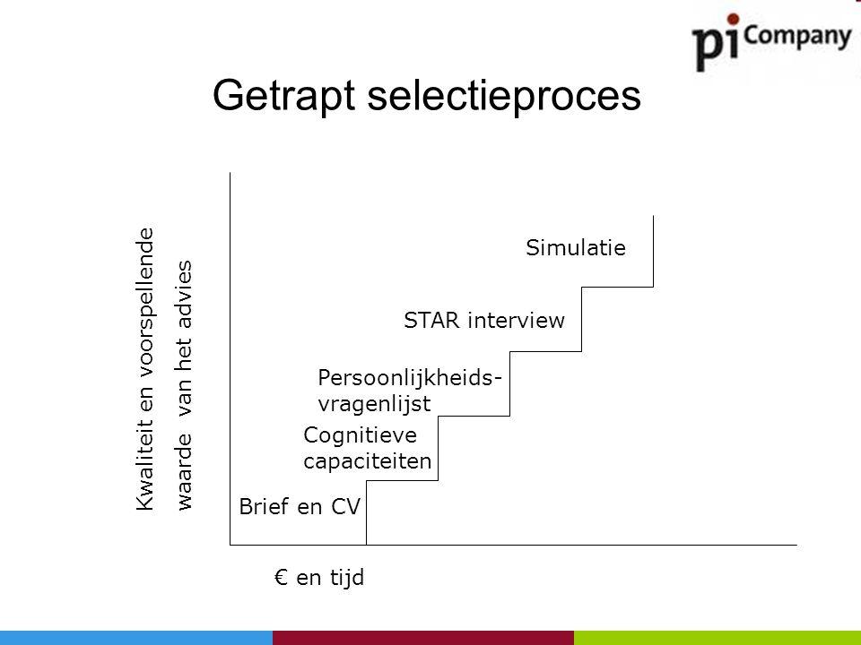 Getrapt selectieproces Kwaliteit en voorspellendewaarde van het advies Brief en CV Cognitieve capaciteiten Persoonlijkheids- vragenlijst STAR intervie