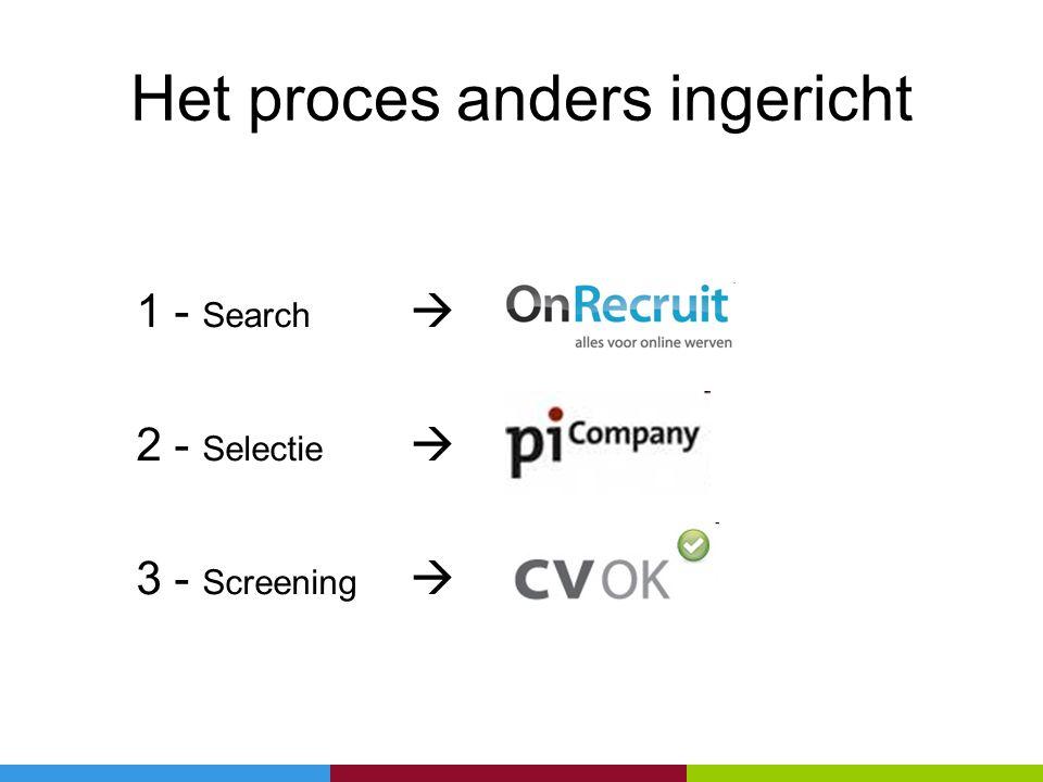 Het proces anders ingericht 1 - Search  2 - Selectie  3 - Screening 