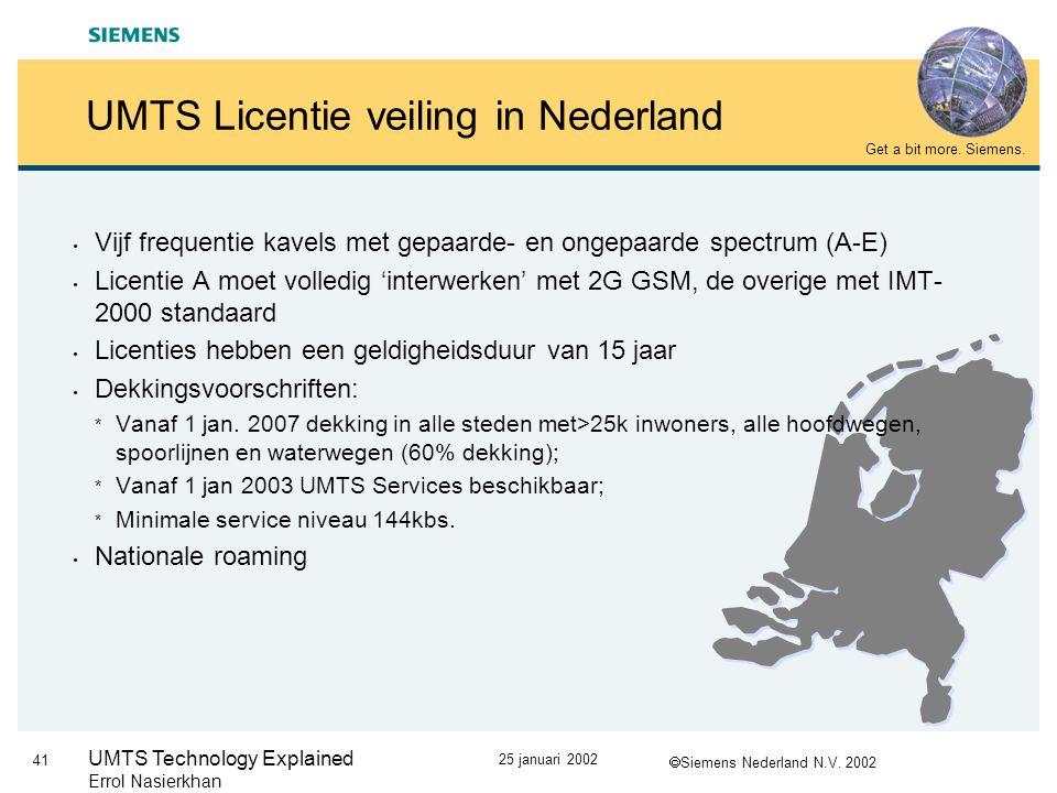  Siemens Nederland N.V. 2002 Get a bit more. Siemens.
