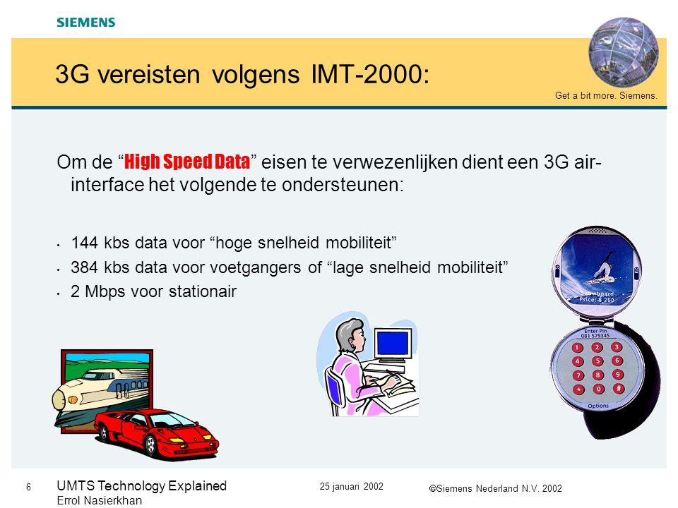  Siemens Nederland N.V.2002 Get a bit more. Siemens.