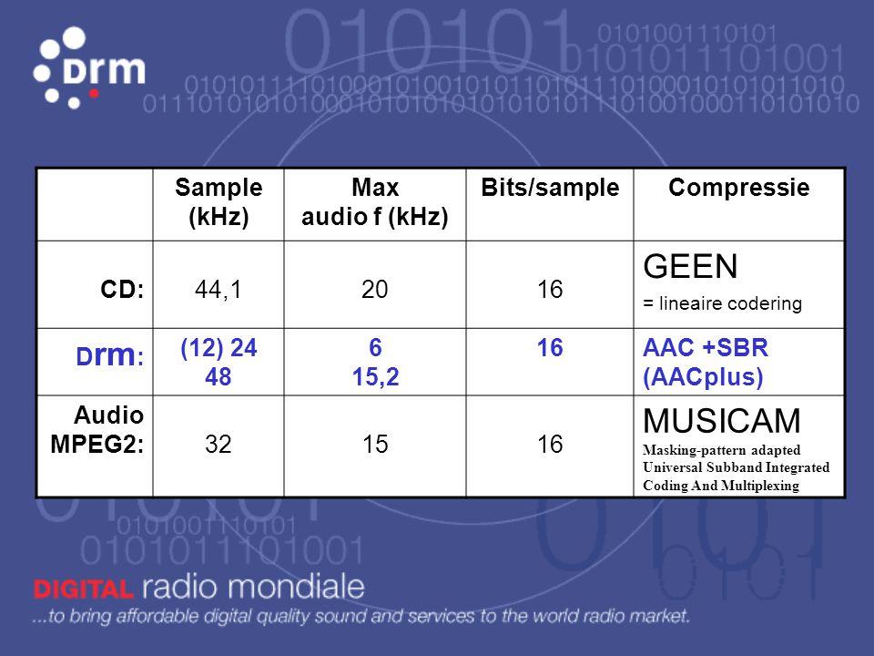 reductie compressie Het tweede sleutelwoord in digitale audio is reductie en compressie van de bit rate. Dit is mogelijk door: 1) sampelfrequentie te