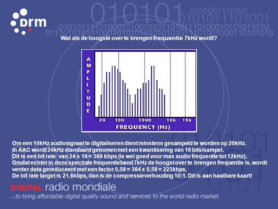 SBR (Spectral Band Replication): recente tool voor bit rate reductie ontwikkeld door Coding Technologie Om dit analoog signaal tot 15kHz digitaal te v