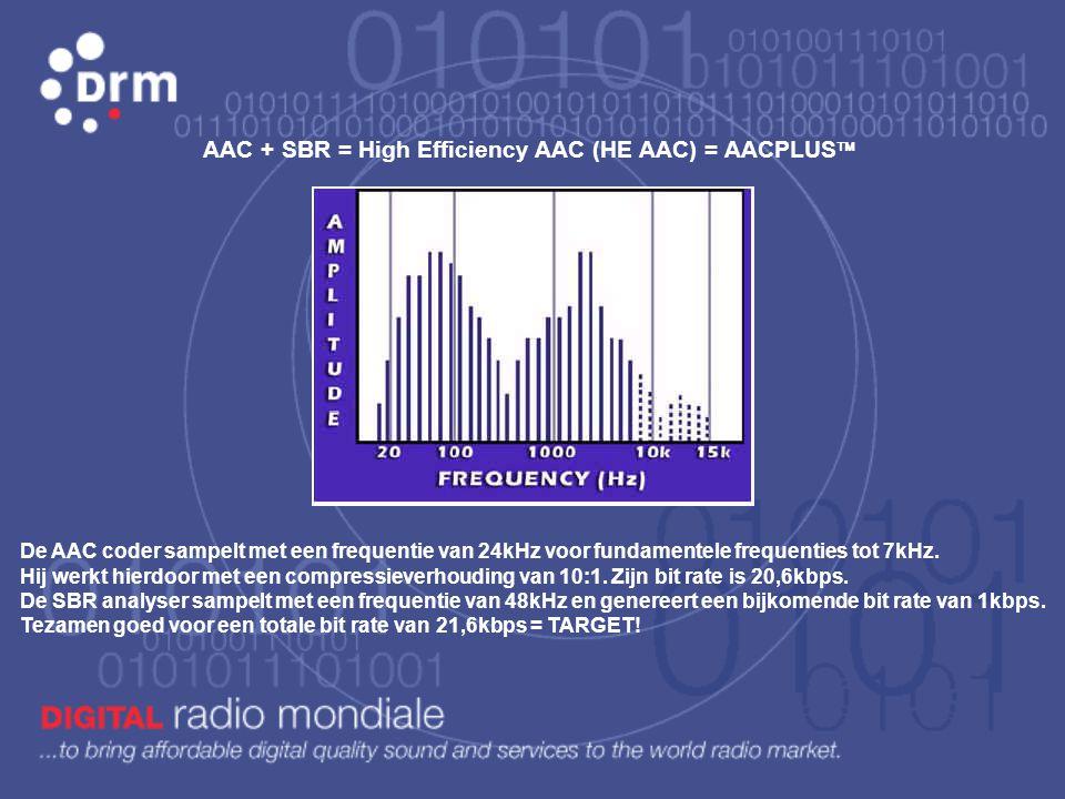 Wat met de hoge tonen tot 15kHz? De lage tonen tot 6 – 7kHz worden via AAC gesampeld met 24kHz. Dit zijn de fundamentele frequenties. De hoge tonen to
