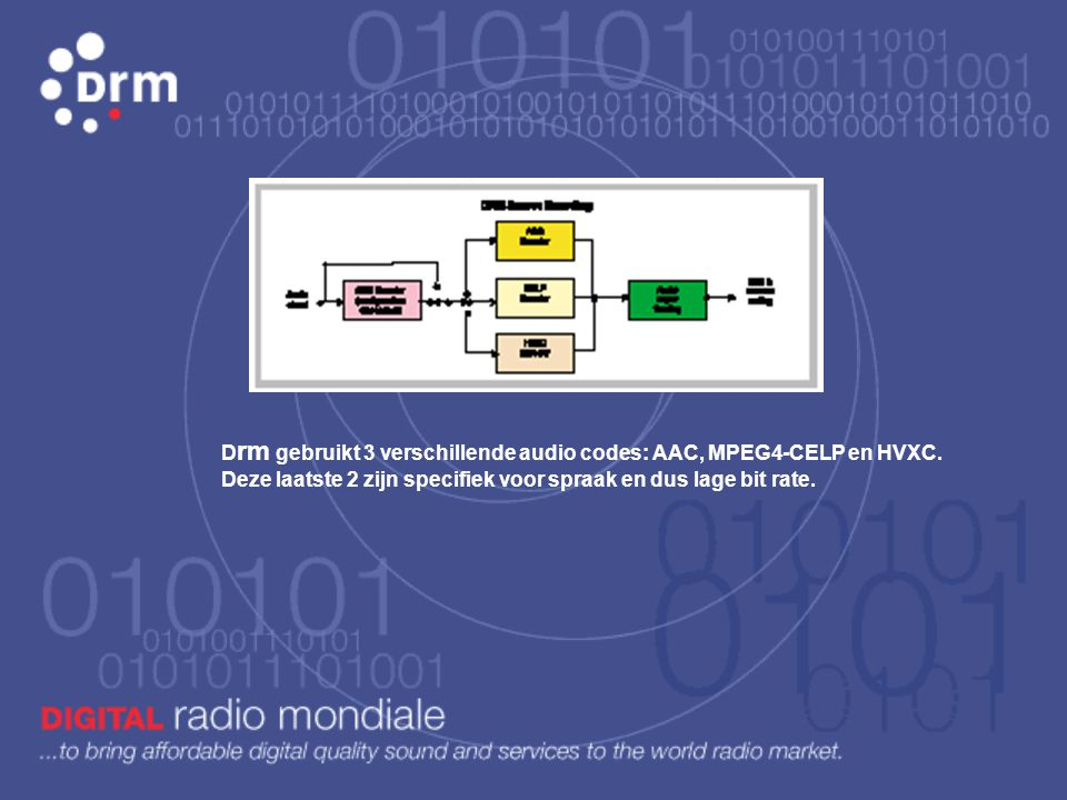 AAC + SBR = High Efficiency AAC (HE AAC) = AACPLUS  De AAC coder sampelt met een frequentie van 24kHz voor fundamentele frequenties tot 7kHz. Hij wer