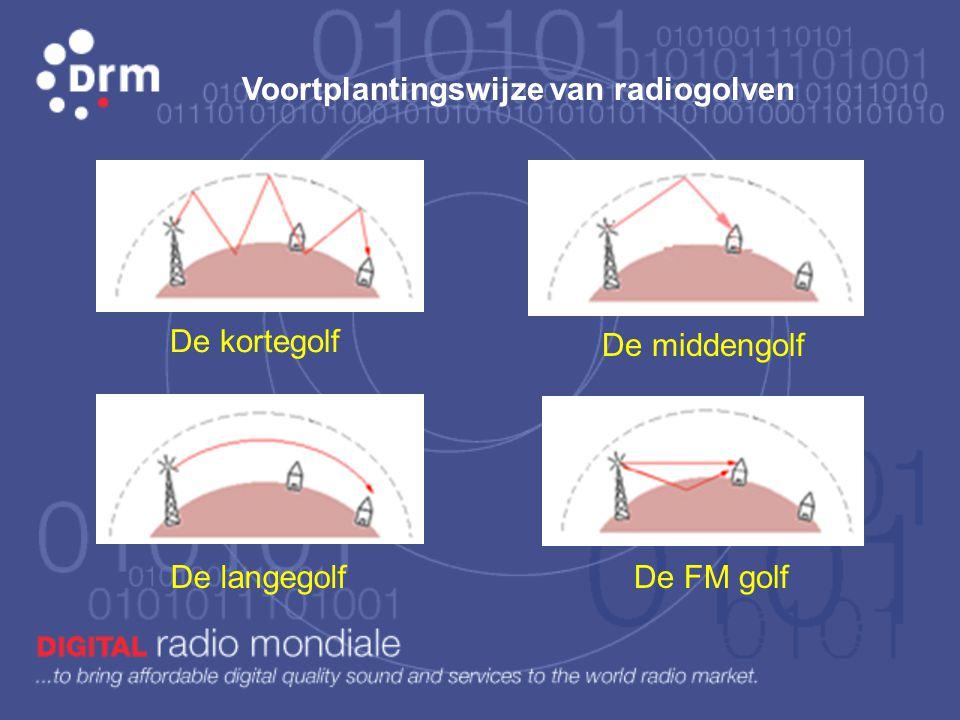 Drm transmissie techniek Verzenden van DIGITALE informatie via de AM zenders. De LG en MG planten zich voort als grondgolven. => geen of minimale fadi
