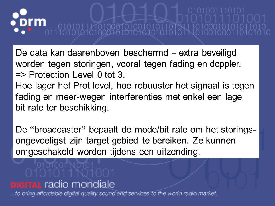 Mode A en B Met de beschikbare bit rate en gebruik van AAC en SBR is de audioweergave 30Hz tot 15,2kHz. Dit is gelijk met FM radio, maar dank zij de A