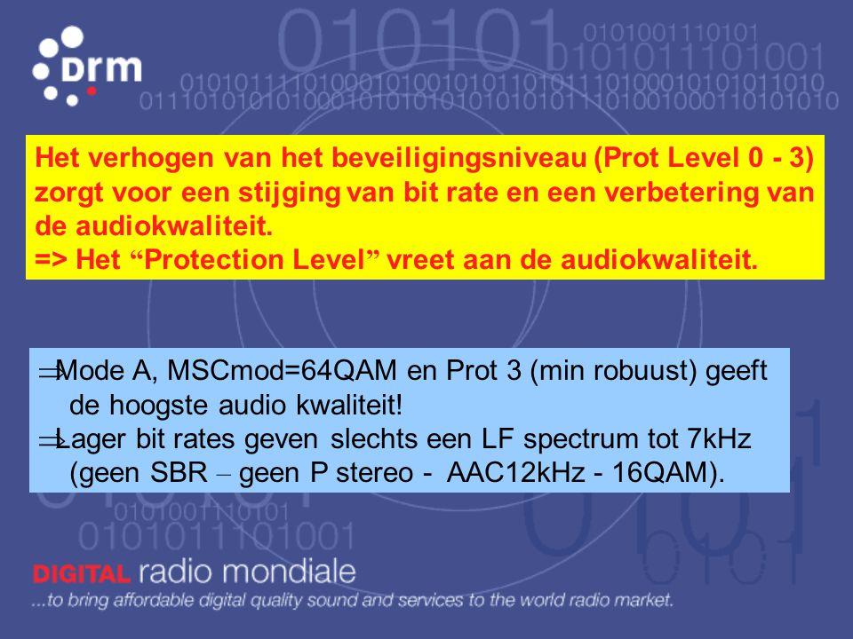 Overzicht van de bit rates voor max AACPlus in functie van de beveiligingsniveau ' s Bev niveauMode A 64 QAM (kbps) Mode B 64 QAM (kbps) 0 = max robuu