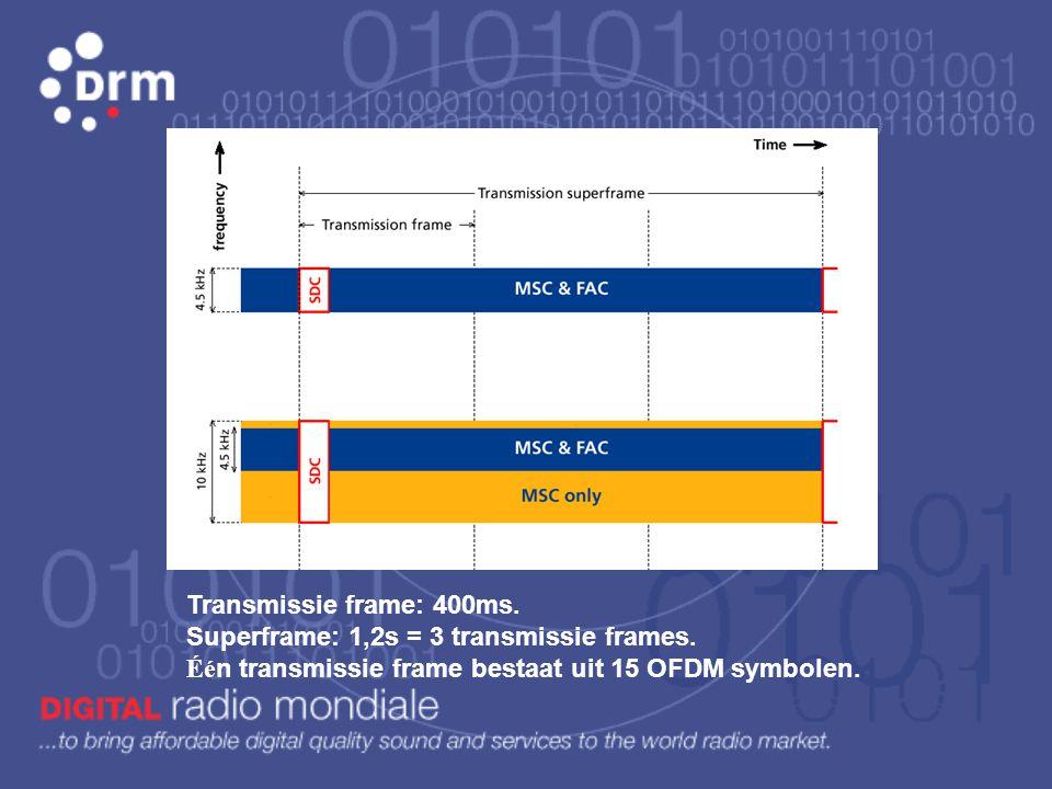 MSC: Main Service Channel • Omvat alle data voor de geleverde services binnen DRM. Dit zijn er max 4 (radio, tekst en beelden). • Gemoduleerd in 16 of