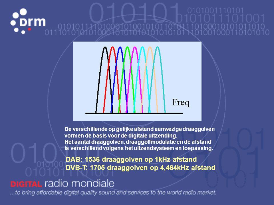 OFDM - Orthogonal Frequency Division Multiplexing - Techniek waarbij de te verzenden data verdeeld wordt over een groot aantal smalbandige gemoduleerd