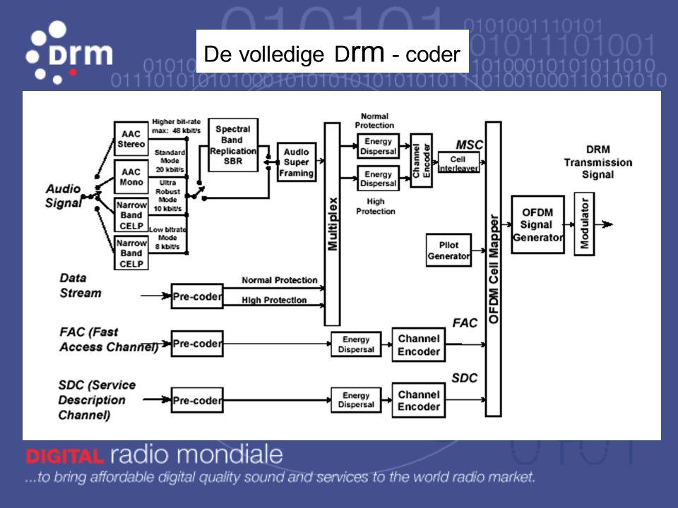 Luxemburg Marnach 240kW – 1.440kHz – RTL radio Portugal Sines 90kW – 15.545kHz - DW Krachtige AM zenders toegepast in D rm