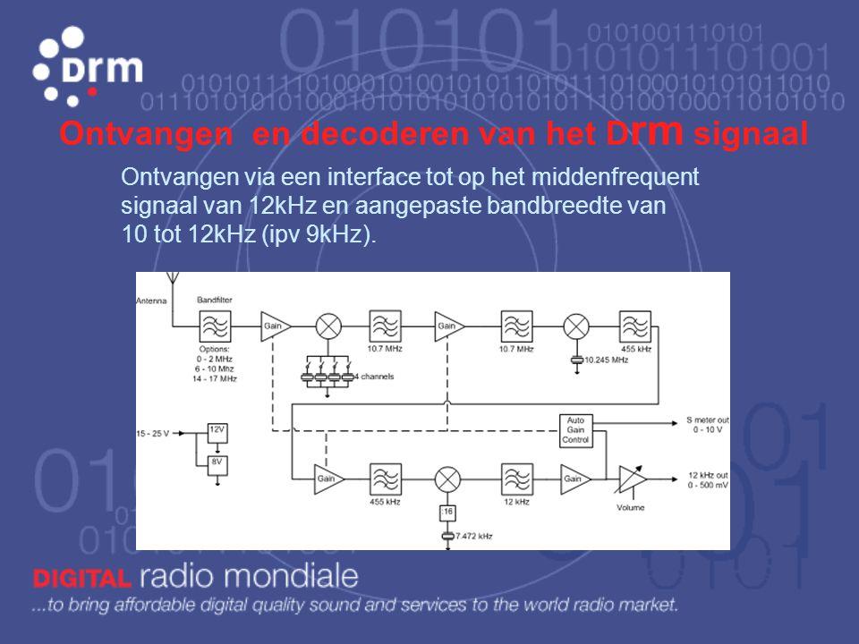 De volledige D rm - coder