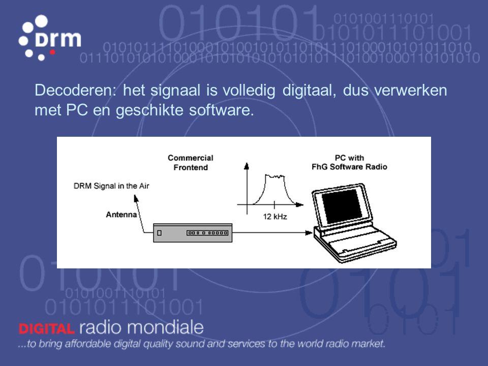 Ontvangen en decoderen van het D rm signaal Ontvangen via een interface tot op het middenfrequent signaal van 12kHz en aangepaste bandbreedte van 10 t