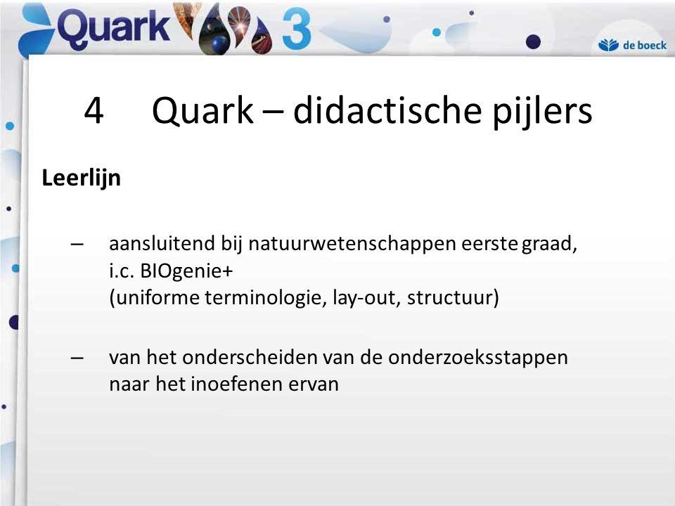 Leerlijn – aansluitend bij natuurwetenschappen eerste graad, i.c.
