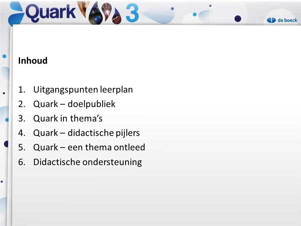 5Quark – een thema ontleed • dubbele openingspagina (foto – synopsis – inhoudsopgave – openingsvraag) • theorie • opdrachten • aan de slag • opgaven • samenvatting  zie hand-out