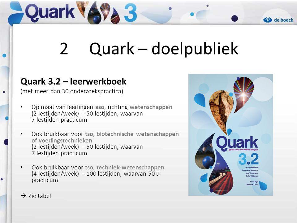 2Quark – doelpubliek Quark 3.2 – leerwerkboek (met meer dan 30 onderzoekspractica) • Op maat van leerlingen aso, richting wetenschappen (2 lestijden/week) – 50 lestijden, waarvan 7 lestijden practicum • Ook bruikbaar voor tso, biotechnische wetenschappen of voedingstechnieken (2 lestijden/week) – 50 lestijden, waarvan 7 lestijden practicum • Ook bruikbaar voor tso, techniek-wetenschappen (4 lestijden/week) – 100 lestijden, waarvan 50 u practicum  Zie tabel
