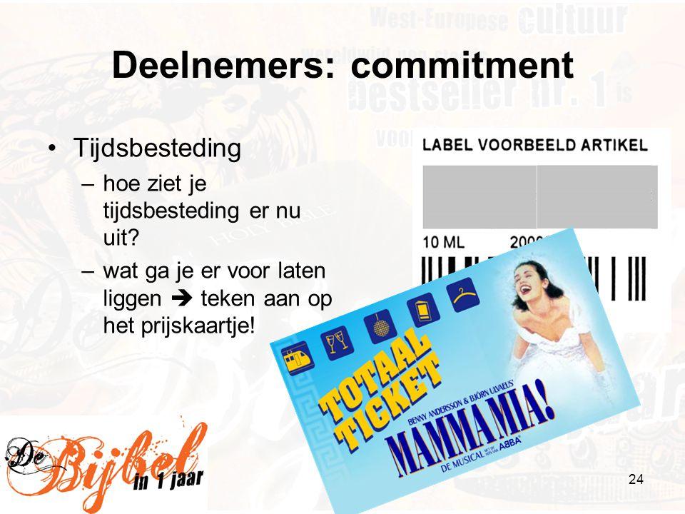 24 Deelnemers: commitment •Tijdsbesteding –hoe ziet je tijdsbesteding er nu uit? –wat ga je er voor laten liggen  teken aan op het prijskaartje!