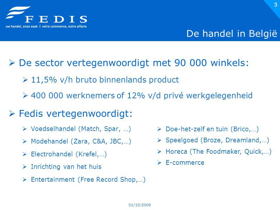 01/10/2009 3 De handel in België  De sector vertegenwoordigt met 90 000 winkels:  11,5% v/h bruto binnenlands product  400 000 werknemers of 12% v/