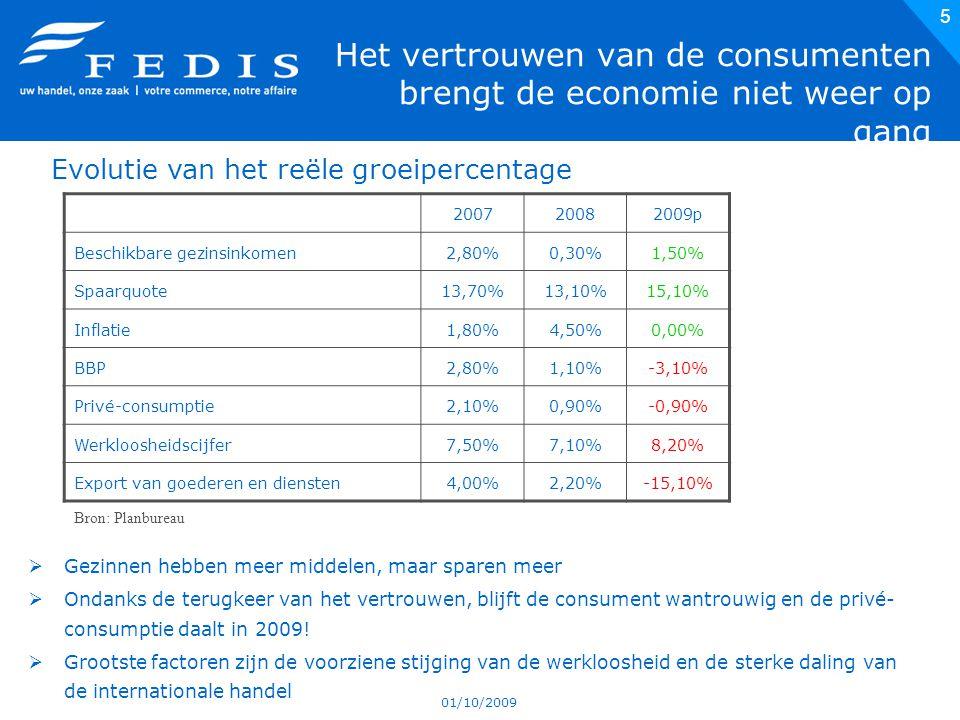 01/10/2009 5 Het vertrouwen van de consumenten brengt de economie niet weer op gang  Gezinnen hebben meer middelen, maar sparen meer  Ondanks de ter