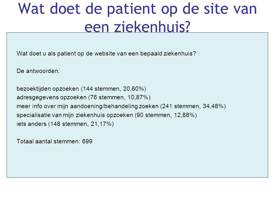 Wat doet de patient op de site van een ziekenhuis? Wat doet u als patient op de website van een bepaald ziekenhuis? De antwoorden: bezoektijden opzoek